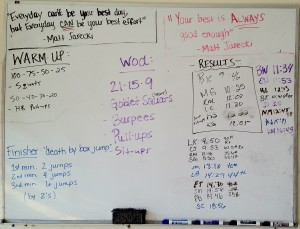 2 Hours Of Crossfit Nick Momrik S Crossfit Training