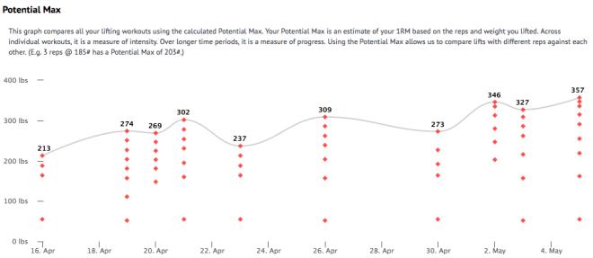 2014-05-05-back-squat-potentials