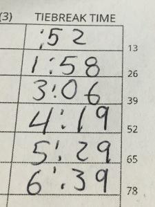 16-3-splits