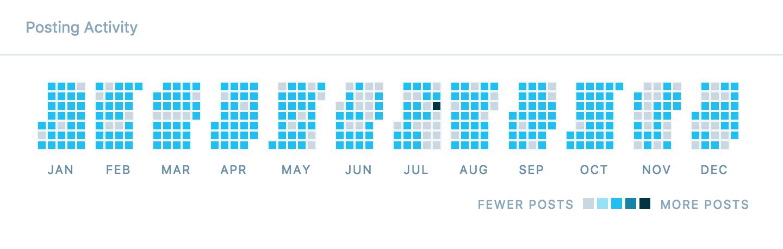 unleaded-2016-posting-calendar.png